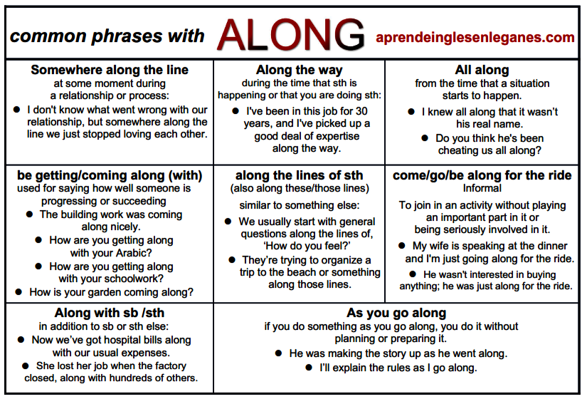 Phrases with ALONG - C2 Proficiency - key word transformation - Cambridge English