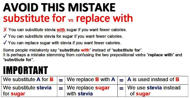 substitute for vs replace with - common mistakes